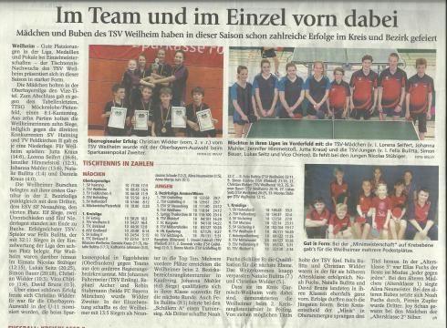 Quelle: Merkur Weilheimer Tagblatt Wochenende 22/23. April 2017